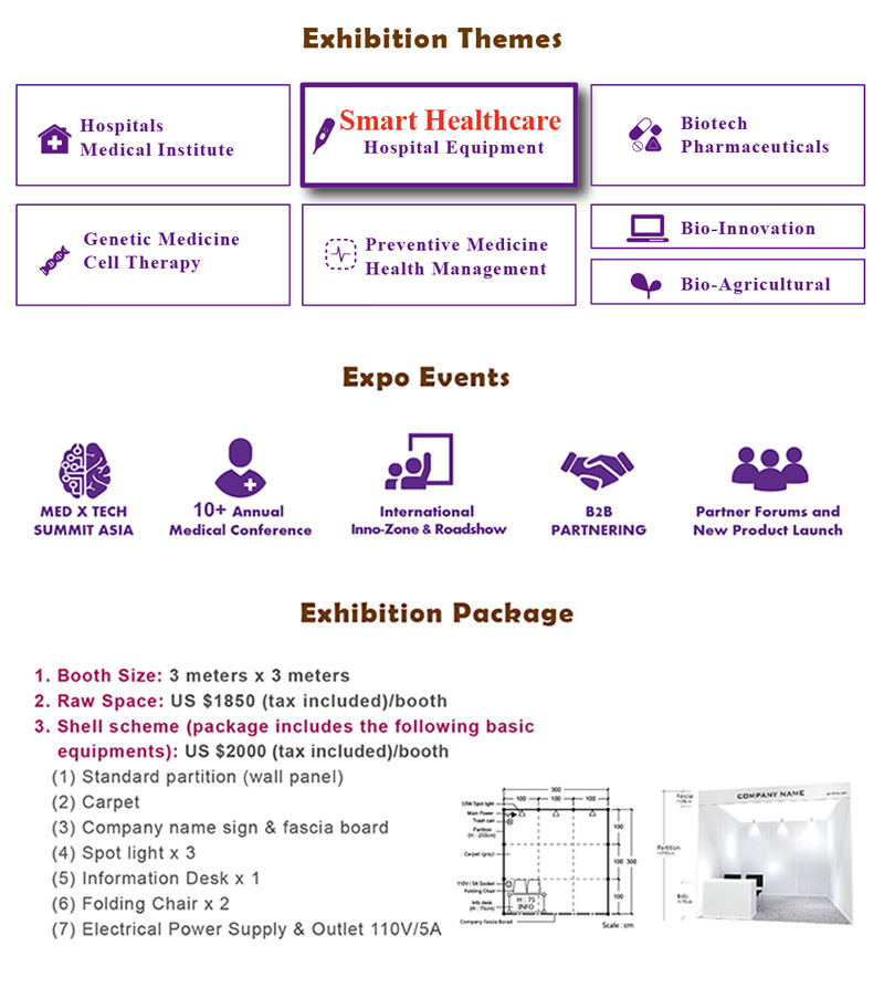 Exhibition Themes; Expo Events; Exhibition Package